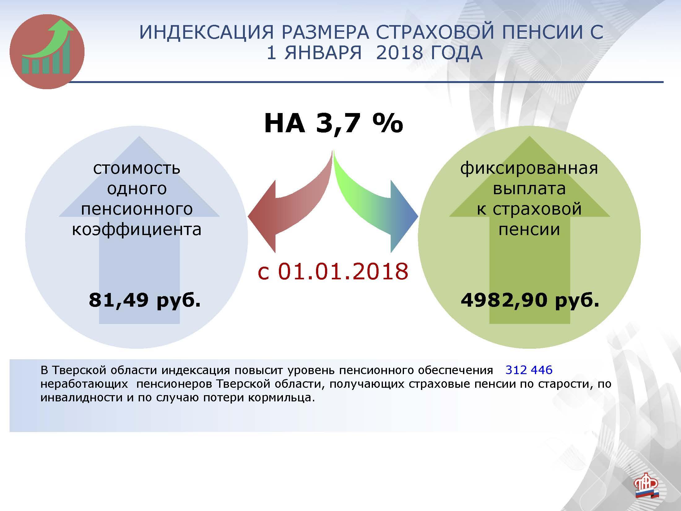 Набор социальных услуг: что это и что включает в себя, стоимость набора в 2018 году, условия и порядок предоставления, отказ от НСУ